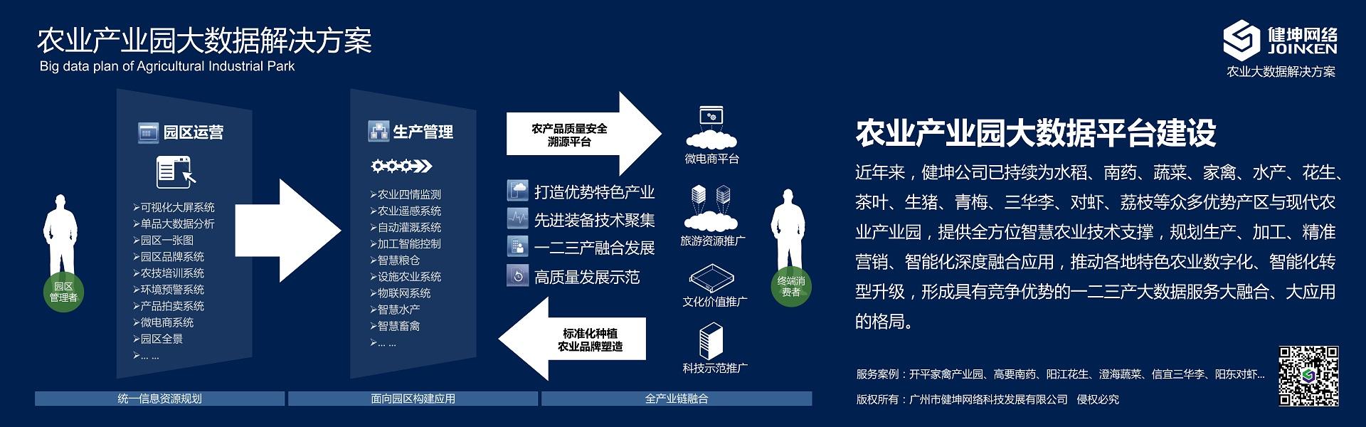 乐动手机产业园大数据解决方案
